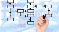 Visualisierung wirtschaftlicher Prozesse innerhalb der Betriebswirtschaftslehre