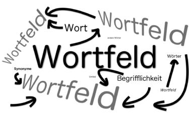 Was ist ein Wortfeld?